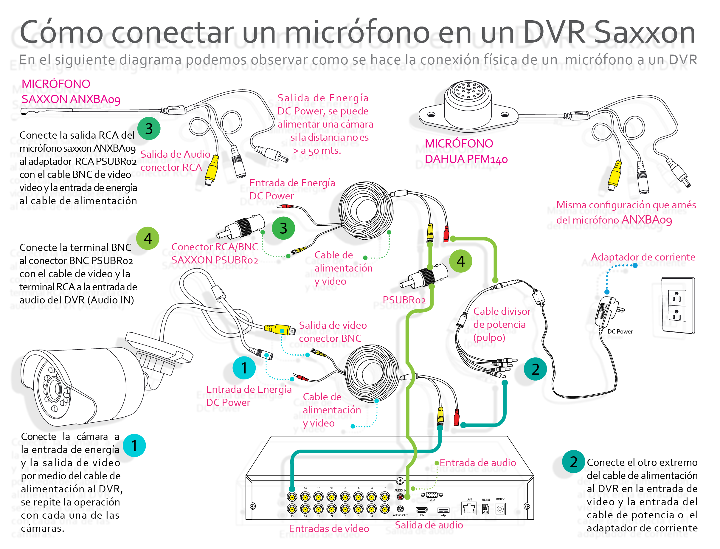 Conexión de Microfono en DVR