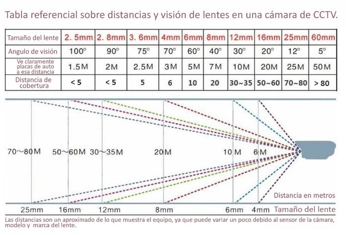 Tabla_de_vision