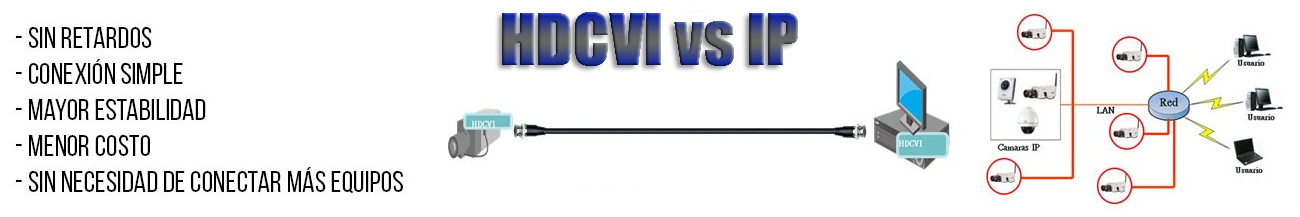 hdcvi_vs_IP