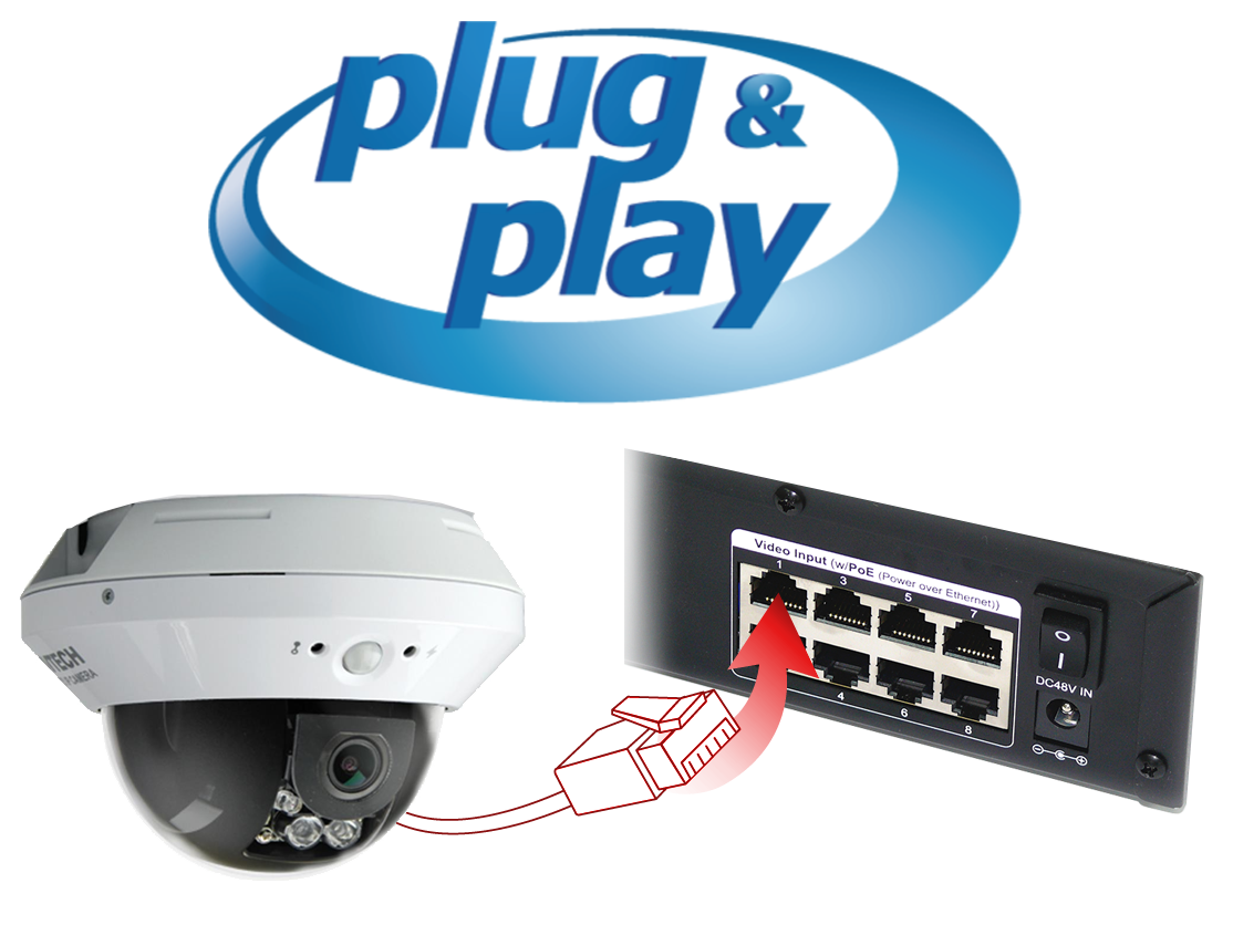 Plug&Play
