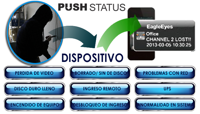 Push_Status
