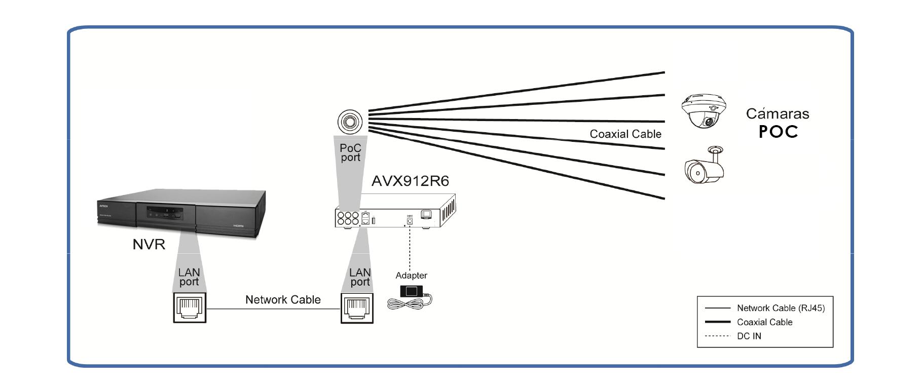 AVX912R6_Diagrama